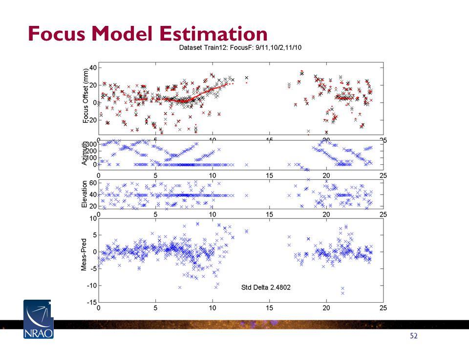 52 Focus Model Estimation
