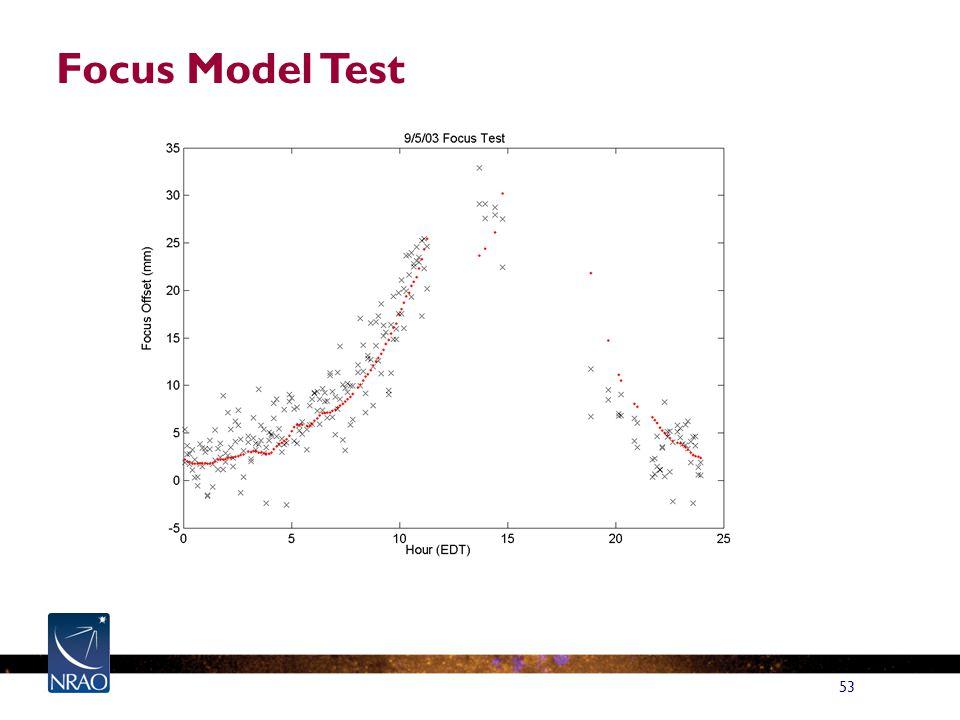 53 Focus Model Test