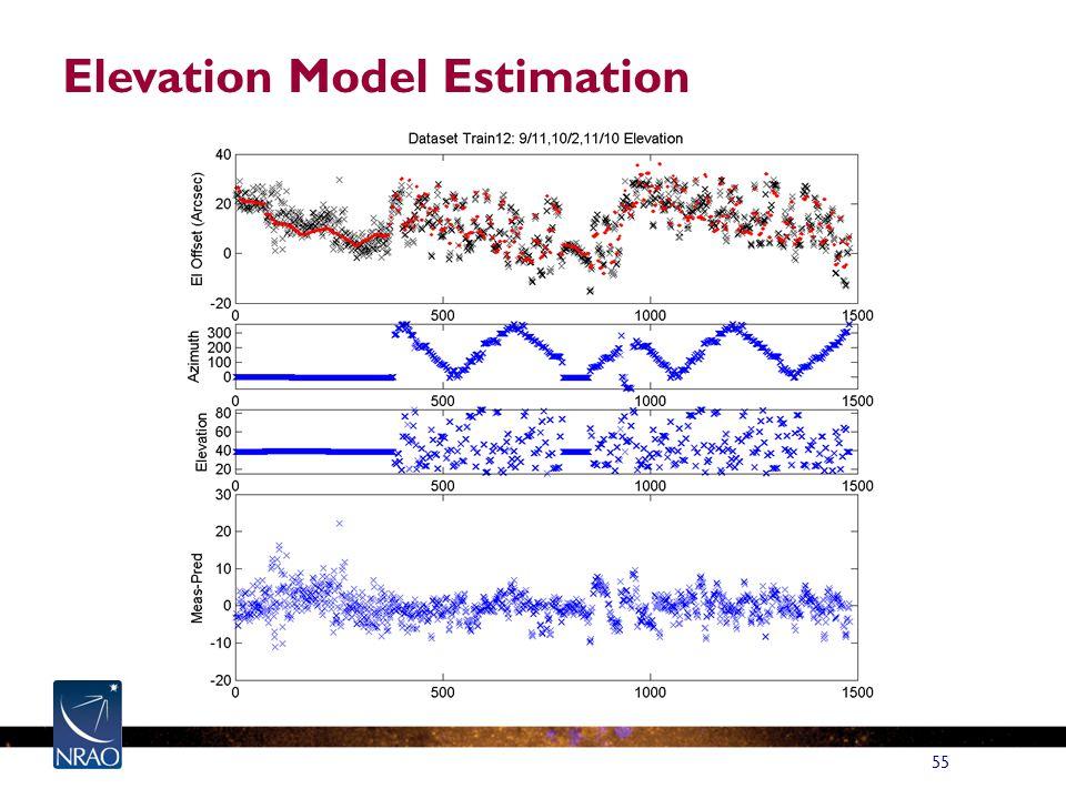 55 Elevation Model Estimation