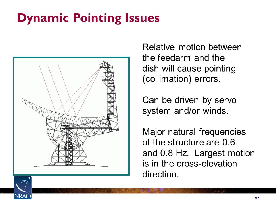 Dynamic Pointing Issues 66 Relative motion between the feedarm and the dish will cause pointing (collimation) errors.