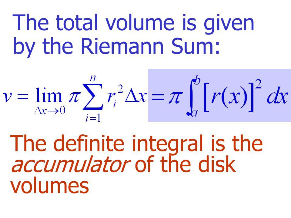 Important Idea Volume of ea. disk=  r i 2  x riri xx R