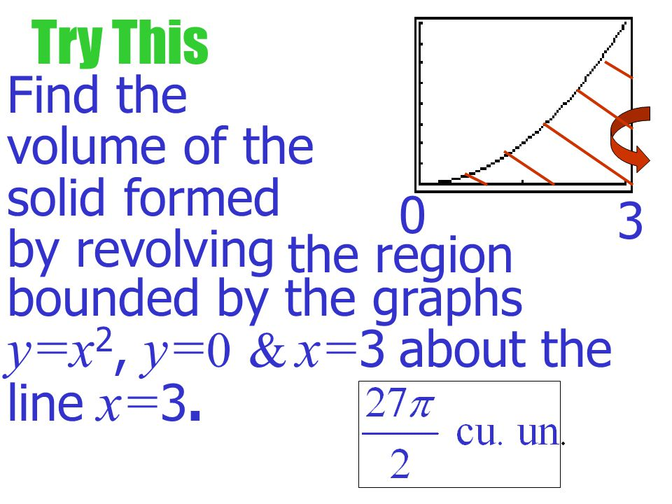 Example Find the volume of the solid formed by revolving the region bounded by the graphs y= 2 x 2, y= 0 & x= 2 about the line x= 2. 8 02