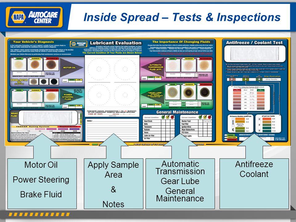 Inside Spread – Tests & Inspections Motor Oil Power Steering Brake Fluid Automatic Transmission Gear Lube General Maintenance Antifreeze Coolant Apply