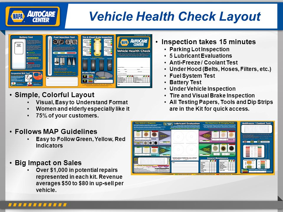 Vehicle Health Check Layout Simple, Colorful Layout Visual, Easy to Understand Format Women and elderly especially like it 75% of your customers.