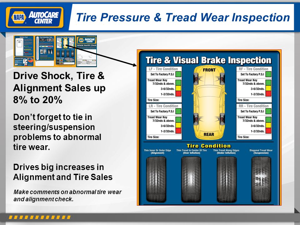 Brake Pad Inspection Make comments on abnormal brake condition.