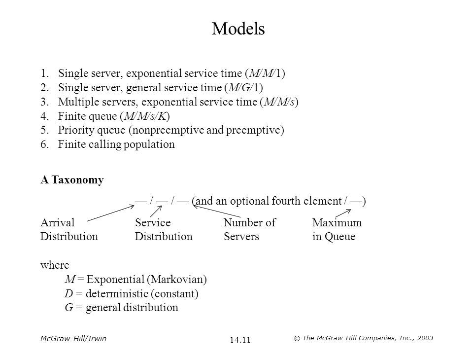 McGraw-Hill/Irwin © The McGraw-Hill Companies, Inc., 2003 14.11 Models 1.Single server, exponential service time (M/M/1) 2.Single server, general service time (M/G/1) 3.Multiple servers, exponential service time (M/M/s) 4.Finite queue (M/M/s/K) 5.Priority queue (nonpreemptive and preemptive) 6.Finite calling population A Taxonomy — / — / — (and an optional fourth element / —) ArrivalServiceNumber ofMaximum DistributionDistributionServersin Queue where M = Exponential (Markovian) D = deterministic (constant) G = general distribution