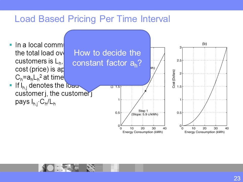 Load Based Pricing Per Time Interval  In a local community, when the total load over all customers is L h, the total cost (price) is approximately C