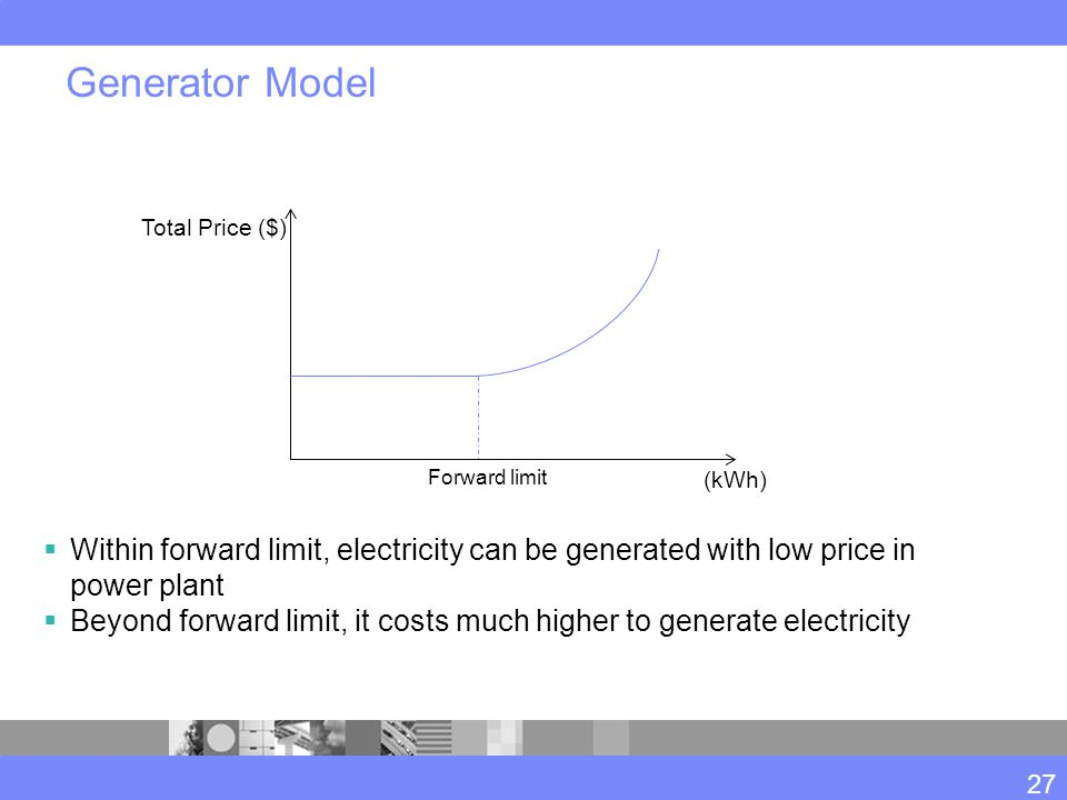 Generator Model  Within forward limit, electricity can be generated with low price in power plant  Beyond forward limit, it costs much higher to gen
