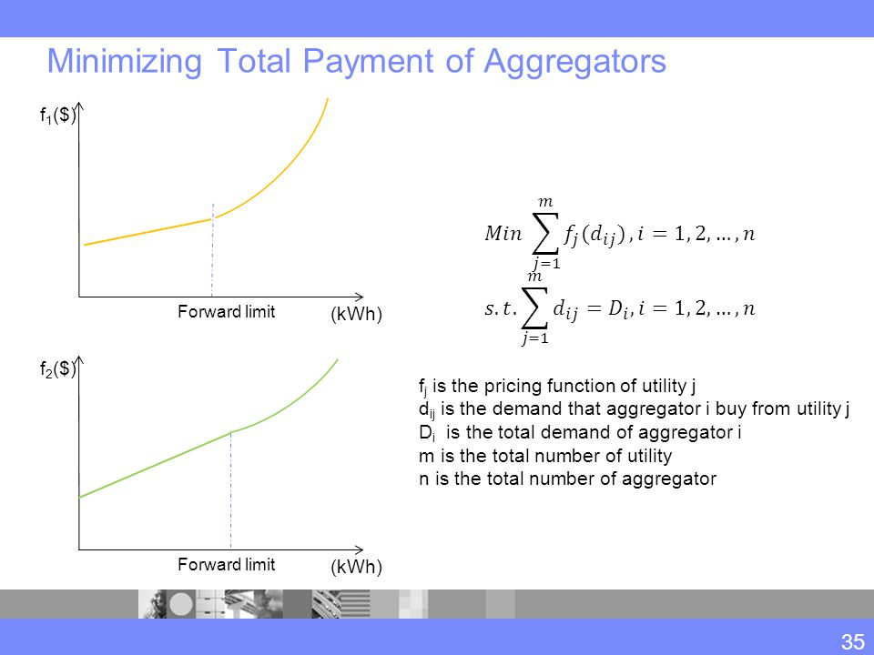 Minimizing Total Payment of Aggregators 35 Forward limit (kWh) f 1 ($) f j is the pricing function of utility j d ij is the demand that aggregator i b