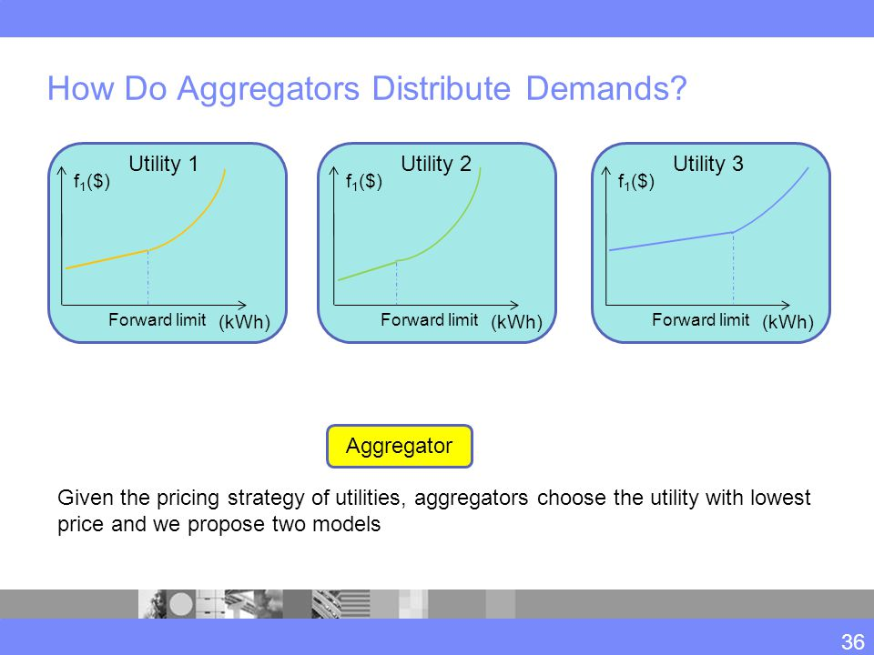How Do Aggregators Distribute Demands? 36 Given the pricing strategy of utilities, aggregators choose the utility with lowest price and we propose two