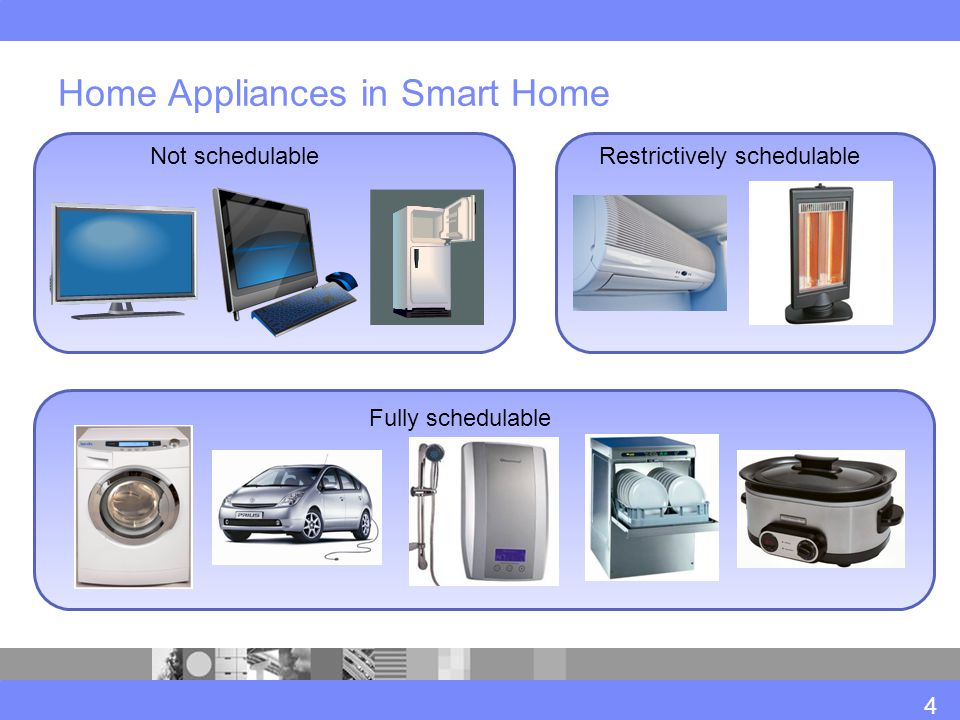 Home Appliances in Smart Home Not schedulableRestrictively schedulable Fully schedulable 4