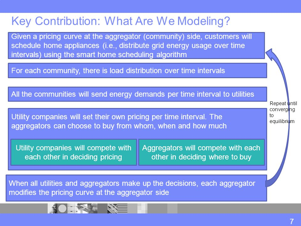 Key Contribution: What Are We Modeling? Given a pricing curve at the aggregator (community) side, customers will schedule home appliances (i.e., distr