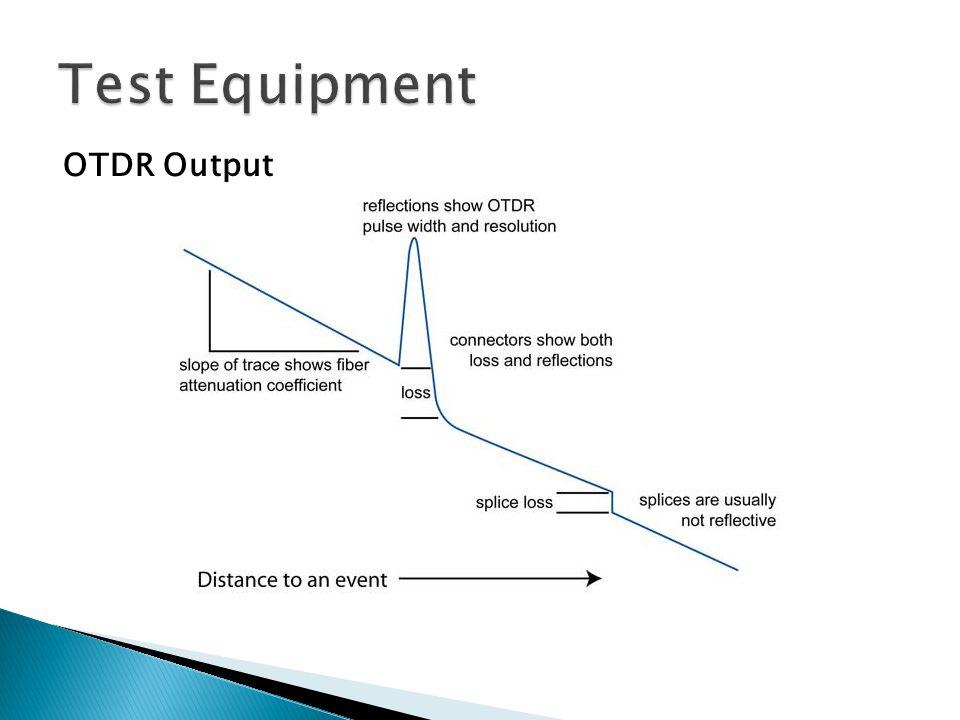 OTDR Output