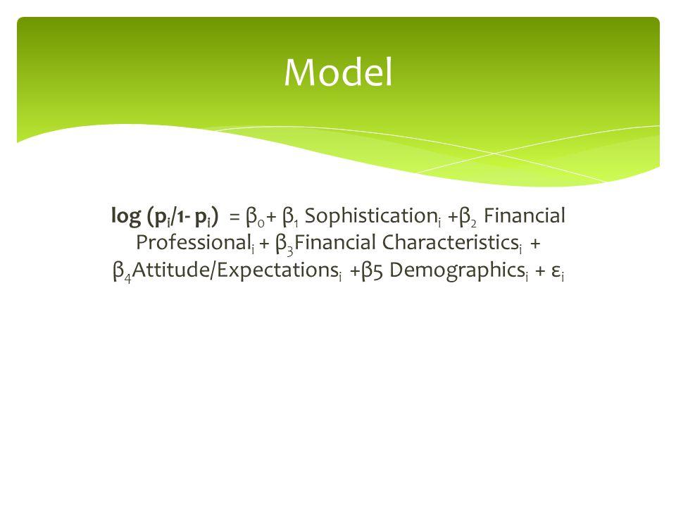 log (p i /1- p i ) = β 0 + β 1 Sophistication i +β 2 Financial Professional i + β 3 Financial Characteristics i + β 4 Attitude/Expectations i +β5 Demographics i + ε i Model