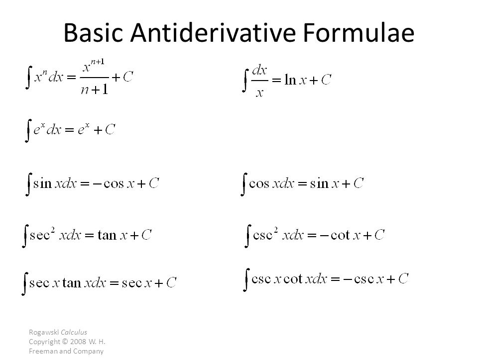 Basic Antiderivative Formulae Rogawski Calculus Copyright © 2008 W. H. Freeman and Company