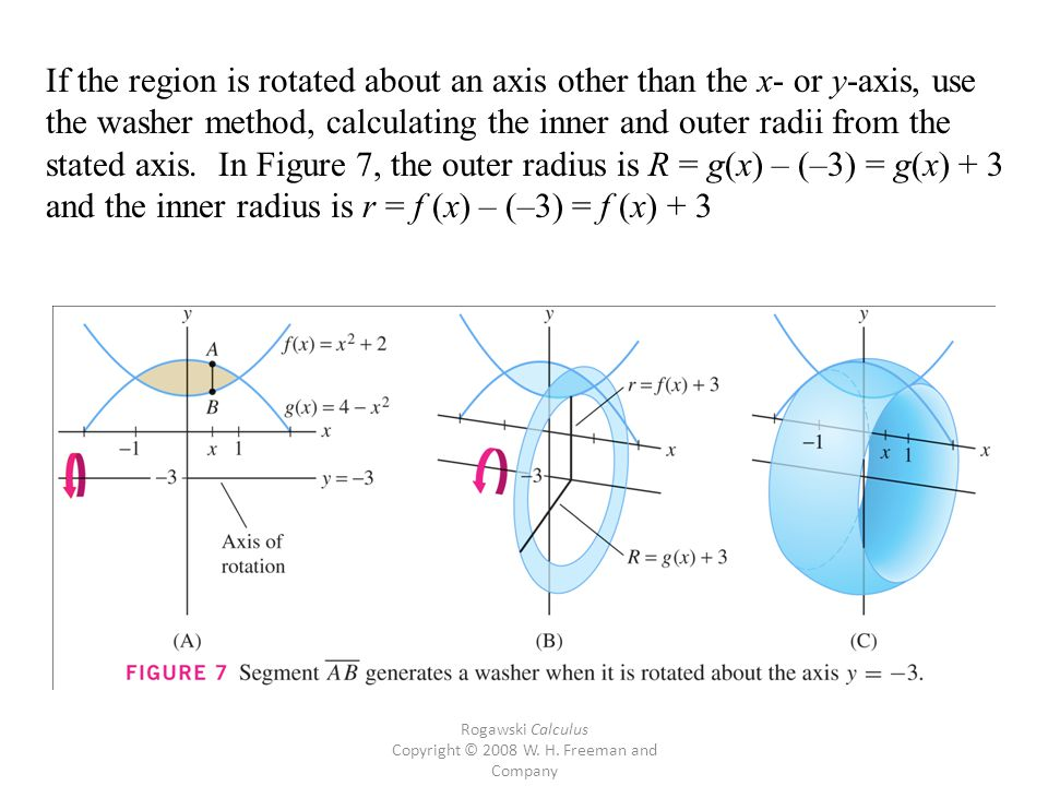 Rogawski Calculus Copyright © 2008 W. H. Freeman and Company If the region is rotated about an axis other than the x- or y-axis, use the washer method