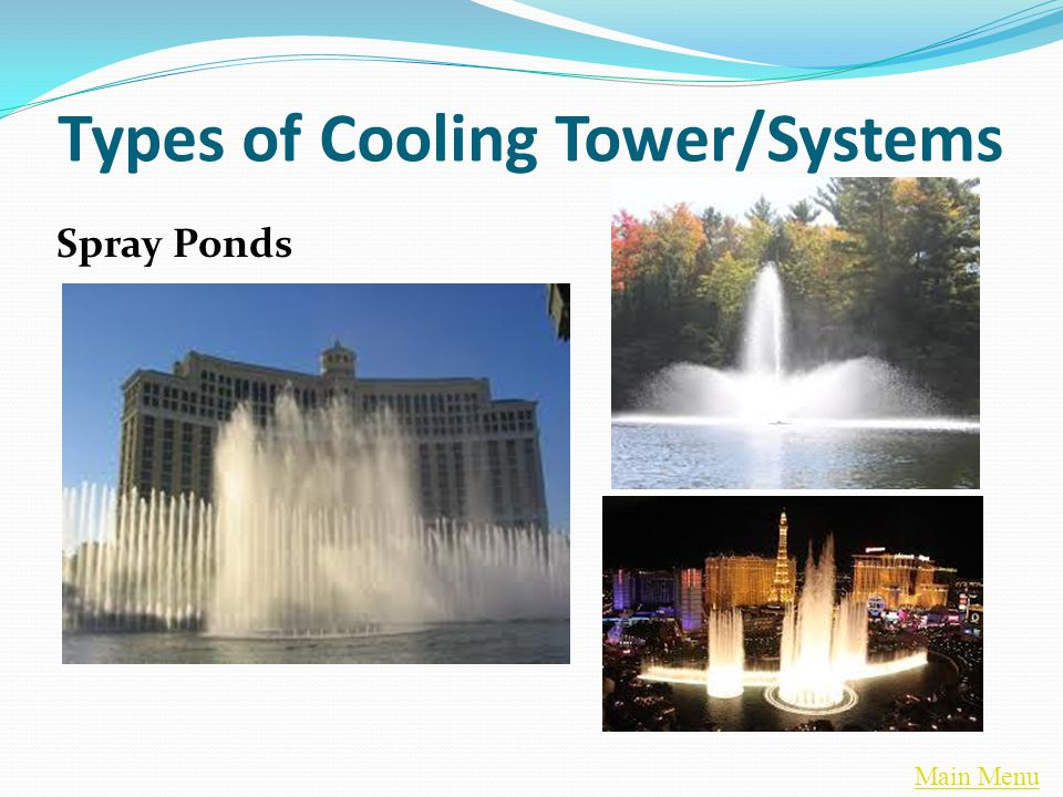 Main Menu Spray Ponds Types of Cooling Tower/Systems