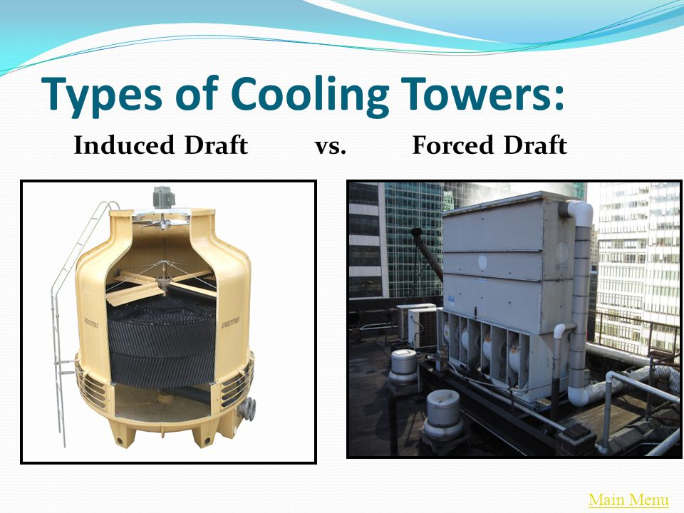 Main Menu Types of Cooling Towers: Induced Draft vs. Forced Draft