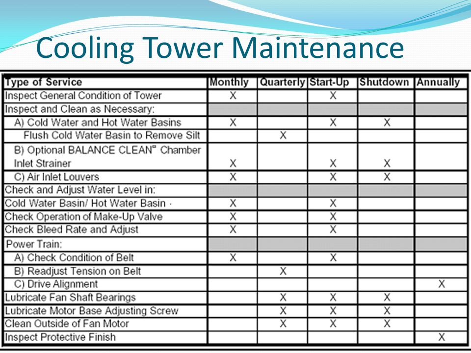 Main Menu Cooling Tower Maintenance