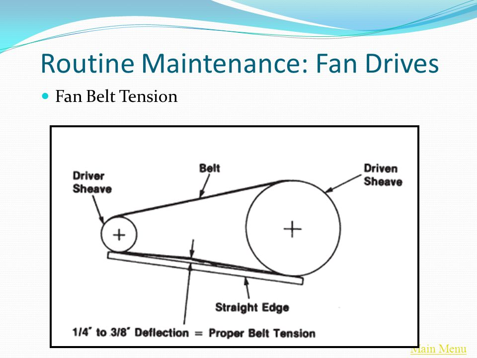 Main Menu Routine Maintenance: Fan Drives Fan Belt Tension