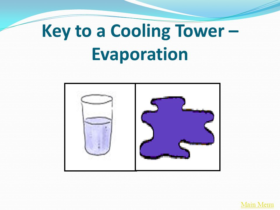 Main Menu Cooling Towers by the Book Design Symbols & Formulas Range (∆T) = T(1) – T(2) T(1) = Entering Water Temperature T(2) = Leaving Water Temperature ∆T = Delta T or Range