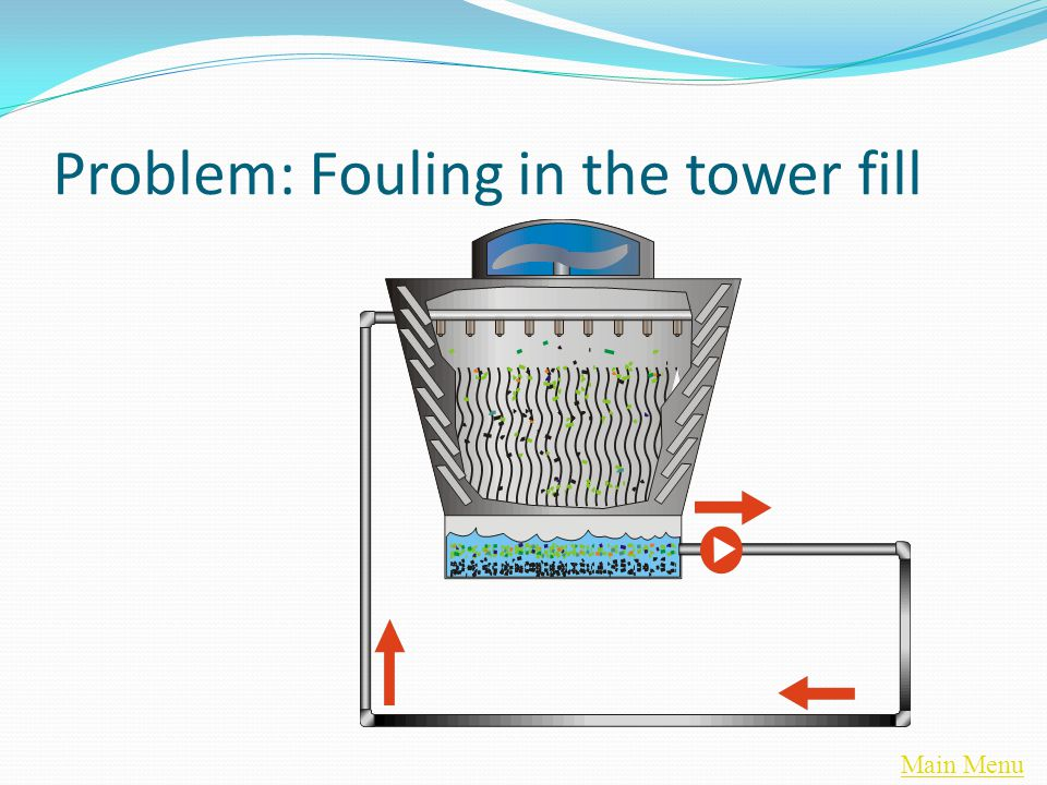 Main Menu Problem: Fouling in the tower fill