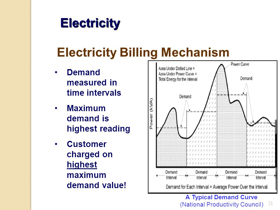 21 Electricity Electricity Billing Mechanism Demand measured in time intervals Maximum demand is highest reading Customer charged on highest maximum demand value.