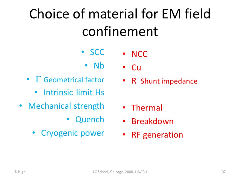 Choice of material for EM field confinement NCC Cu R Shunt impedance Thermal Breakdown RF generation SCC Nb  Geometrical factor Intrinsic limit Hs M