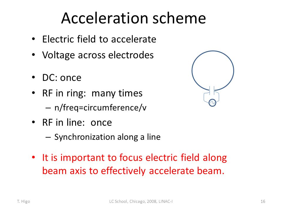 Acceleration scheme Electric field to accelerate Voltage across electrodes DC: once RF in ring: many times – n/freq=circumference/v RF in line: once –