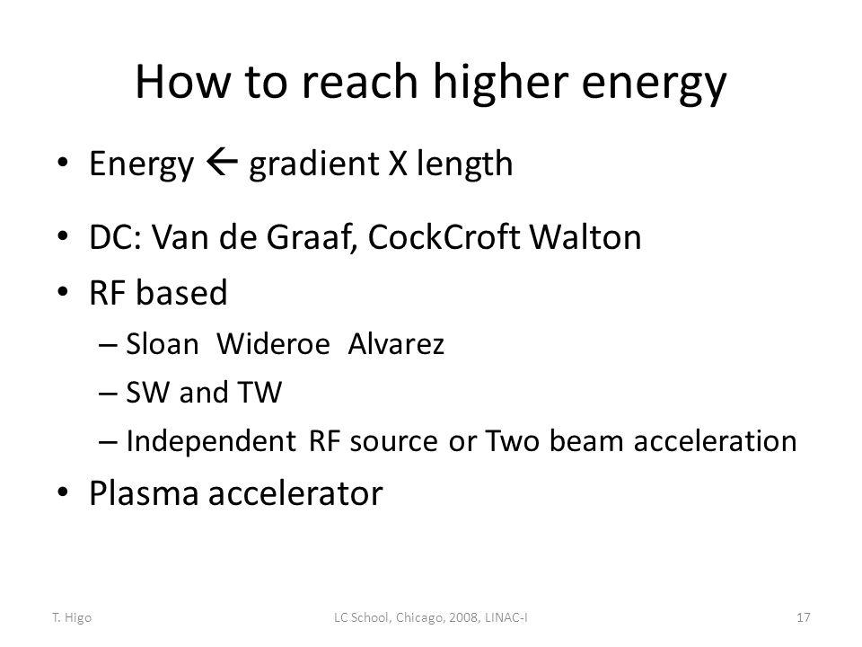 How to reach higher energy Energy  gradient X length DC: Van de Graaf, CockCroft Walton RF based – Sloan Wideroe Alvarez – SW and TW – Independent RF