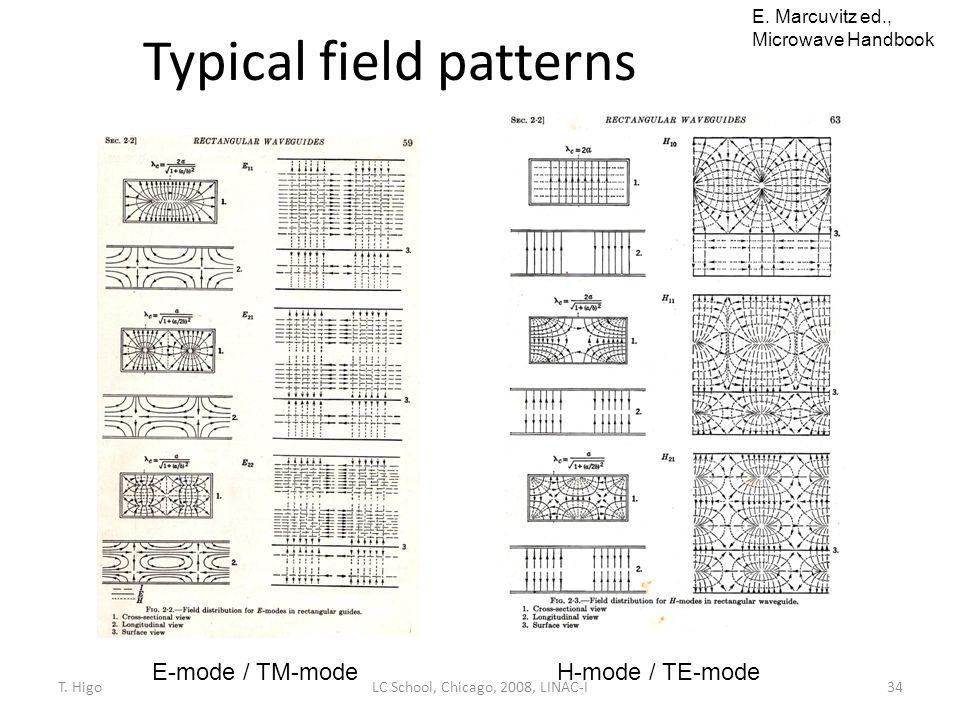 Typical field patterns 34 E-mode / TM-modeH-mode / TE-mode E. Marcuvitz ed., Microwave Handbook LC School, Chicago, 2008, LINAC-IT. Higo