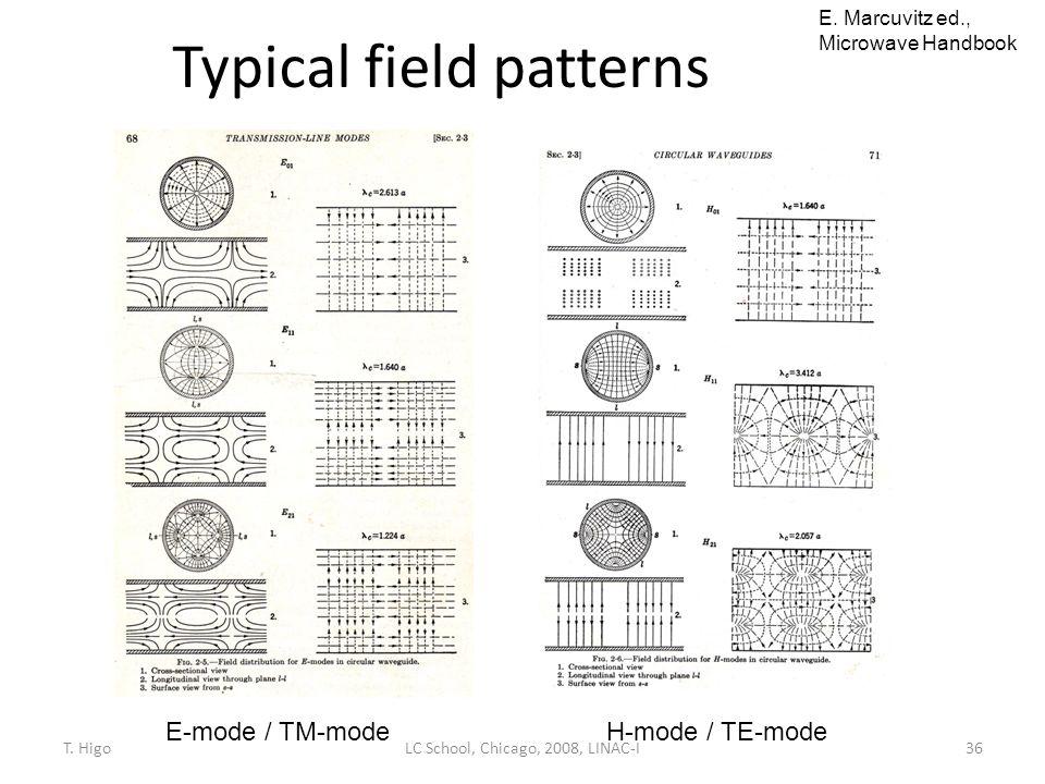 Typical field patterns 36 E-mode / TM-modeH-mode / TE-mode E. Marcuvitz ed., Microwave Handbook LC School, Chicago, 2008, LINAC-IT. Higo