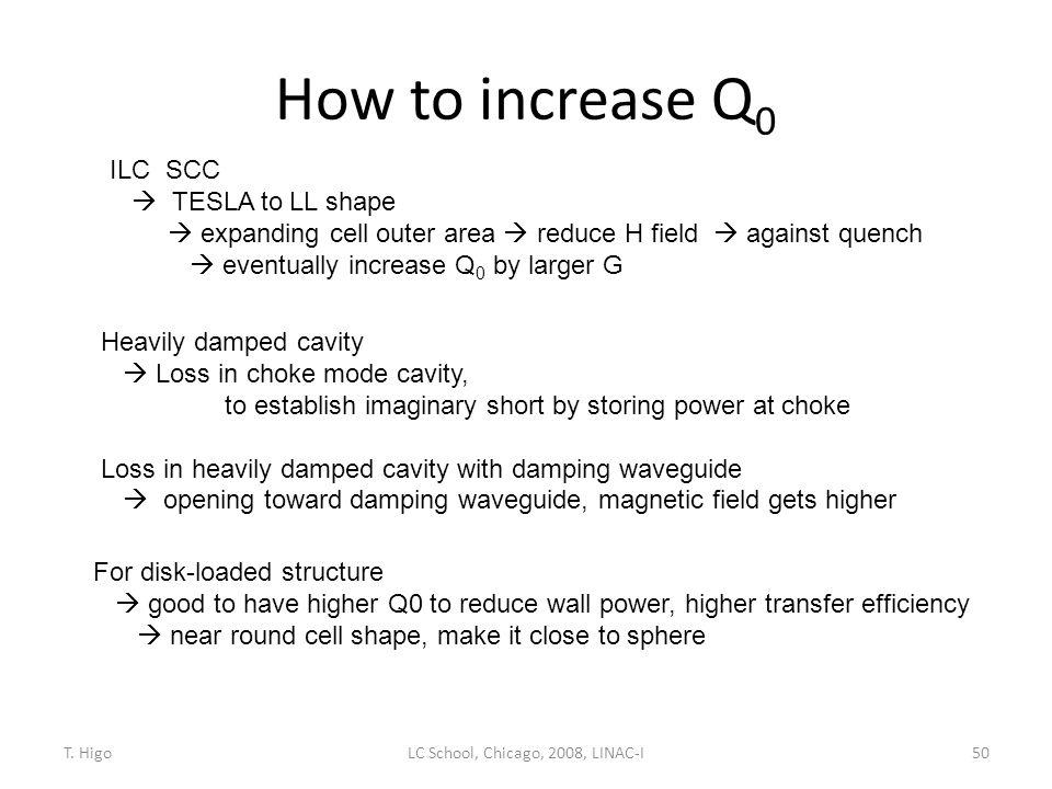 How to increase Q 0 50 Heavily damped cavity  Loss in choke mode cavity, to establish imaginary short by storing power at choke Loss in heavily dampe