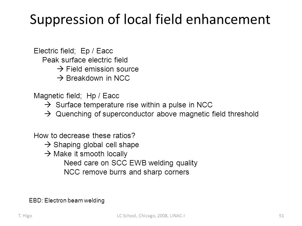Suppression of local field enhancement 51 Electric field; Ep / Eacc Peak surface electric field  Field emission source  Breakdown in NCC Magnetic fi