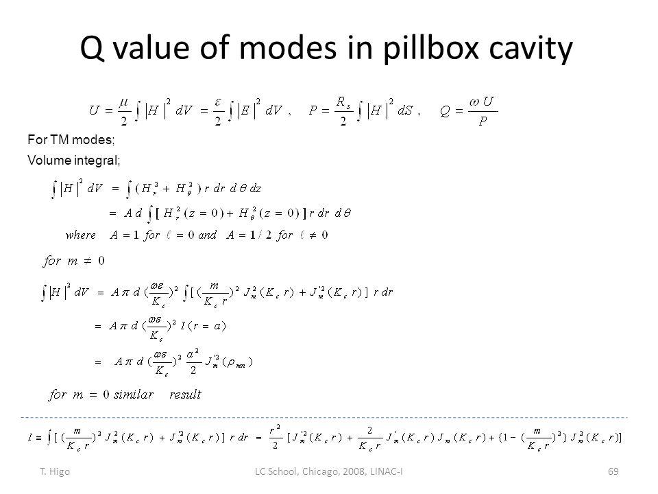Q value of modes in pillbox cavity 69 Volume integral; For TM modes; LC School, Chicago, 2008, LINAC-IT. Higo