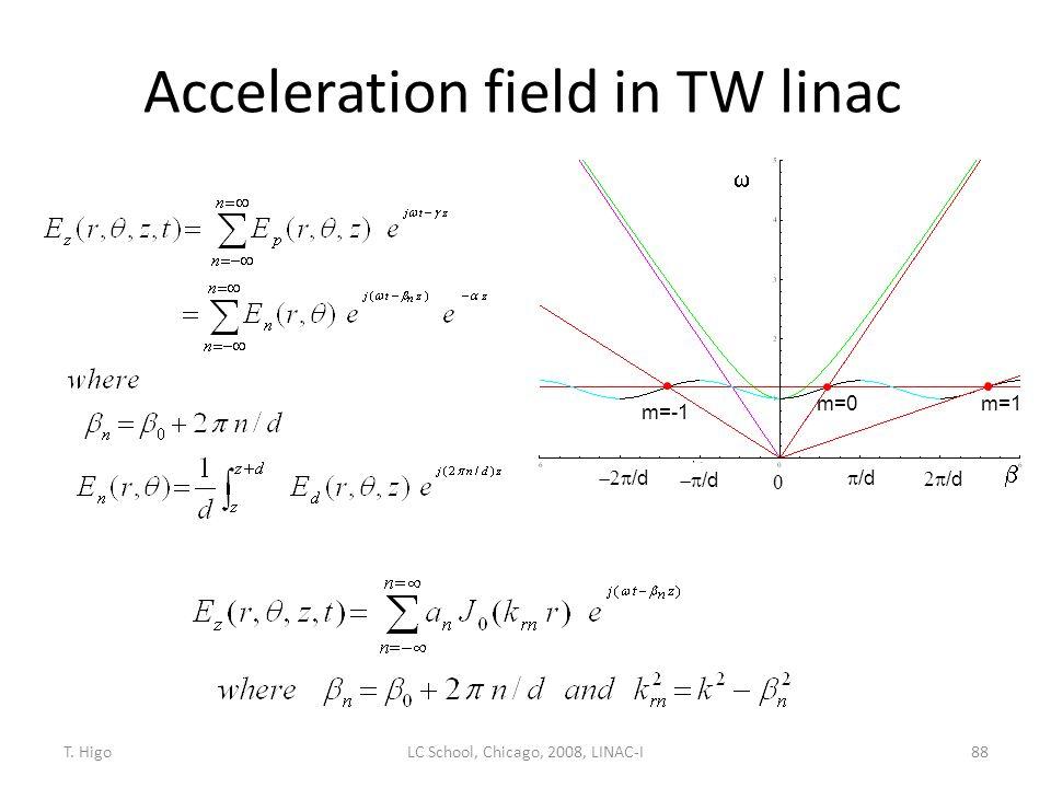 Acceleration field in TW linac 88 m=0m=1 m=-1  /d  /d  /d   /d   LC School, Chicago, 2008, LINAC-IT. Higo