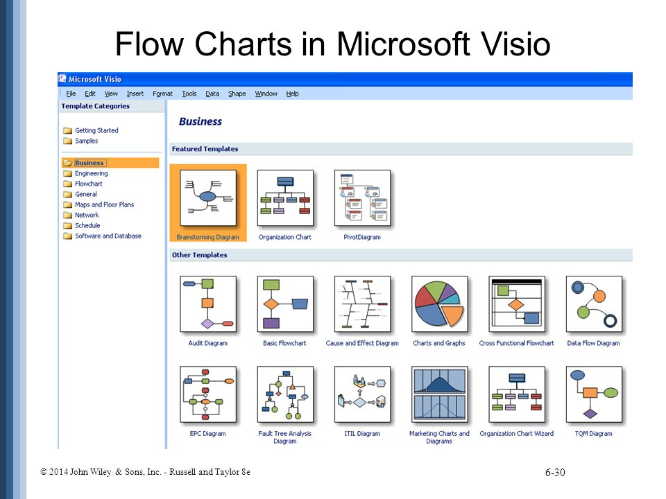 Flow Charts in Microsoft Visio 6-30 © 2014 John Wiley & Sons, Inc. - Russell and Taylor 8e