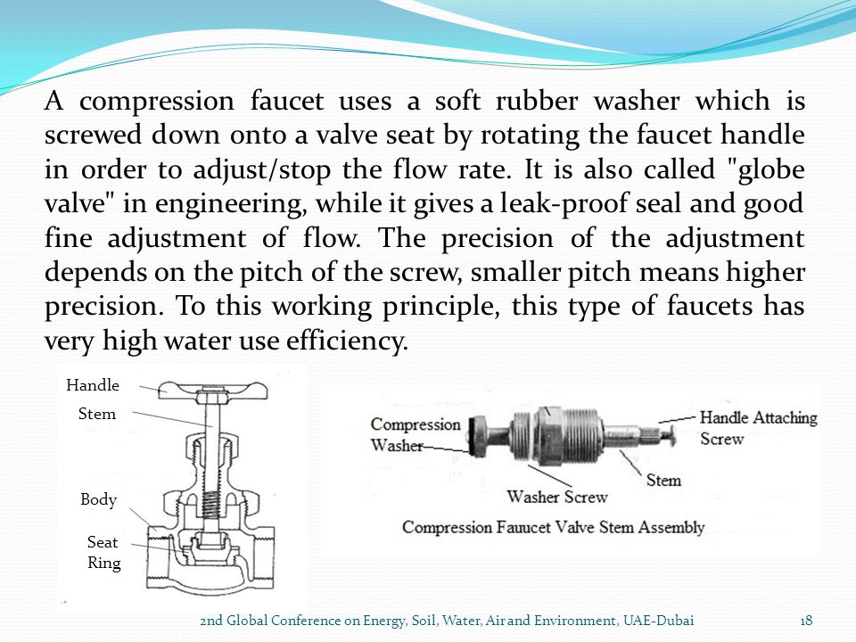 2nd Global Conference on Energy, Soil, Water, Air and Environment, UAE-Dubai18 A compression faucet uses a soft rubber washer which is screwed down on