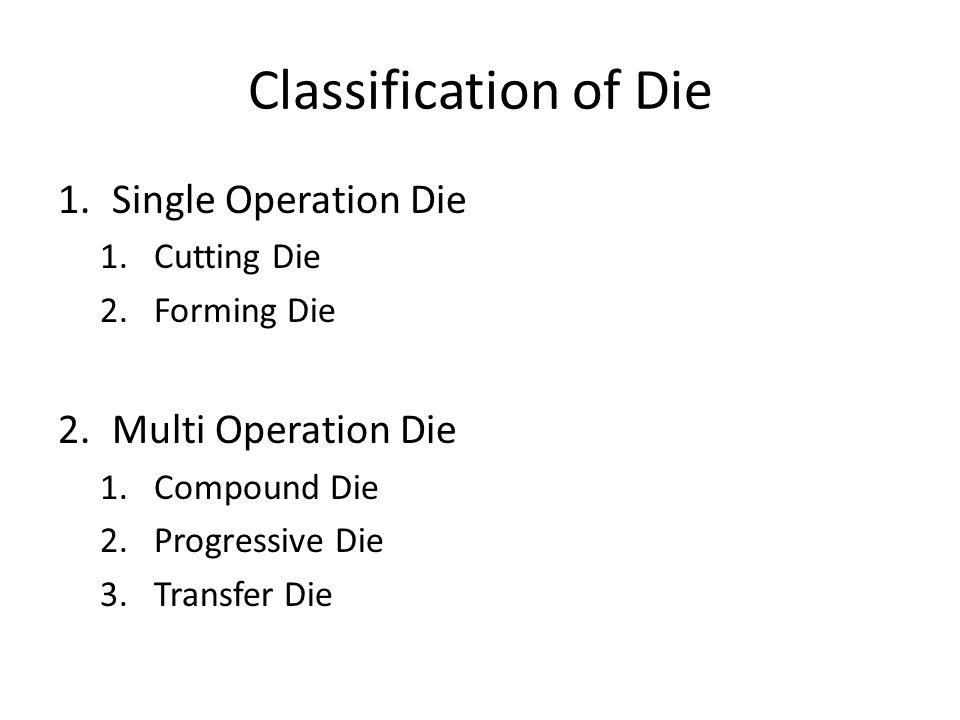 Classification of Die 1.Single Operation Die 1.Cutting Die 2.Forming Die 2.Multi Operation Die 1.Compound Die 2.Progressive Die 3.Transfer Die