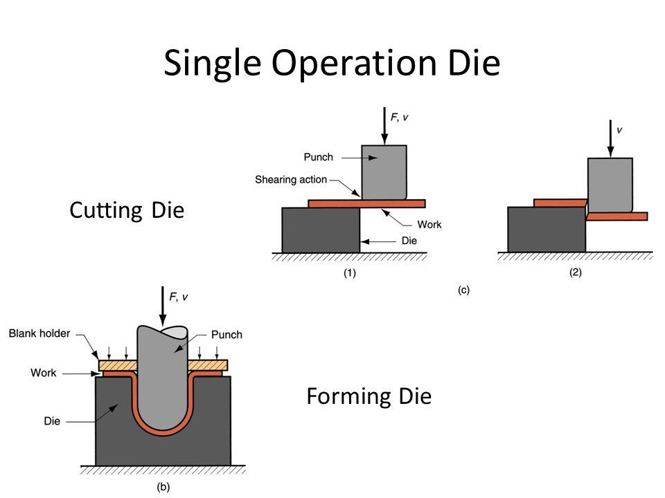 Single Operation Die Cutting Die Forming Die