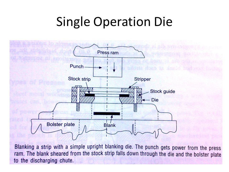 Single Operation Die