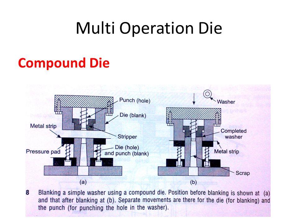 Multi Operation Die Compound Die