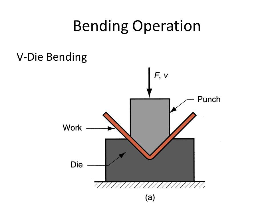 Bending Operation V-Die Bending