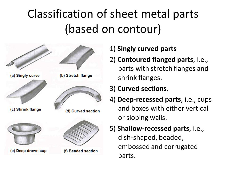 Classification of sheet metal parts (based on contour) 1) Singly curved parts 2) Contoured flanged parts, i.e., parts with stretch flanges and shrink