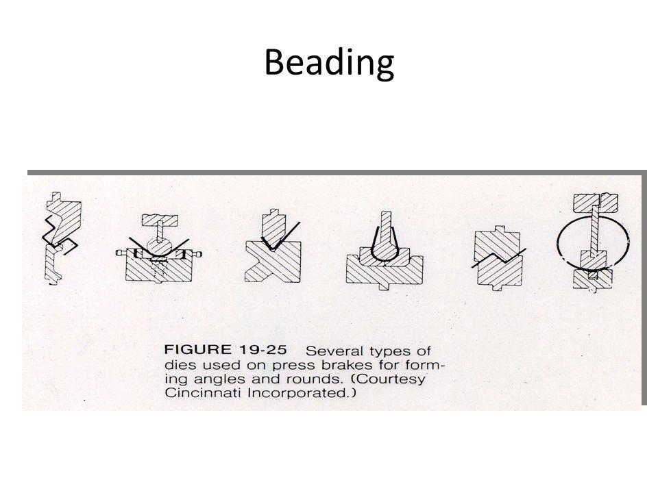 Beading