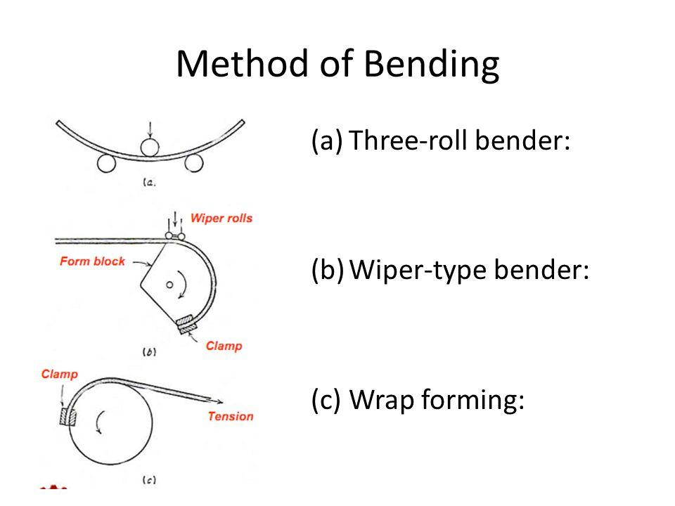 Method of Bending (a)Three-roll bender: (b)Wiper-type bender: (c)Wrap forming:
