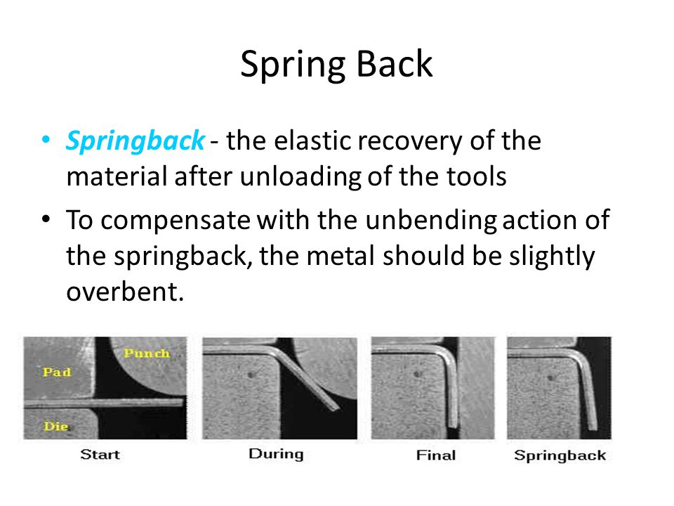 Spring Back Springback - the elastic recovery of the material after unloading of the tools To compensate with the unbending action of the springback,