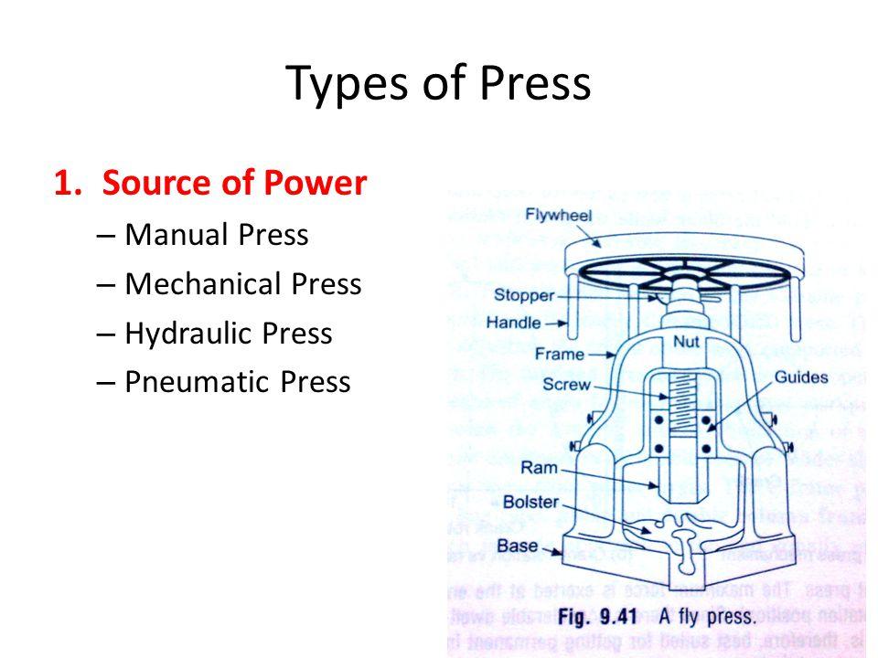 Types of Press 1.Source of Power – Manual Press – Mechanical Press – Hydraulic Press – Pneumatic Press