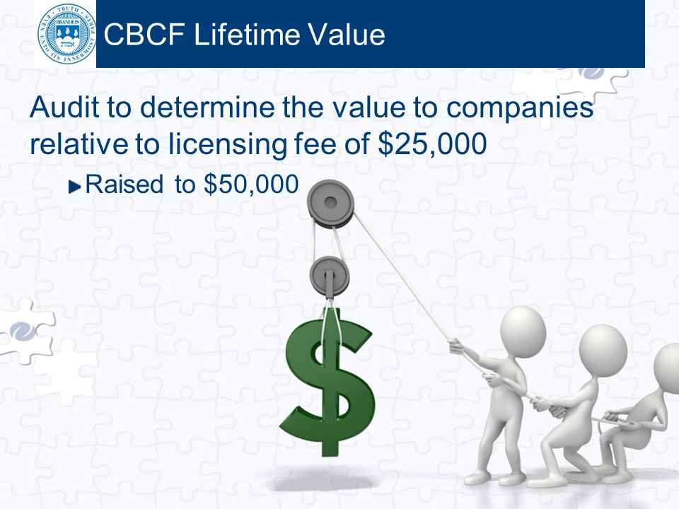 Click to edit Master title style CBCF Lifetime Value Audit to determine the value to companies relative to licensing fee of $25,000 Raised to $50,000