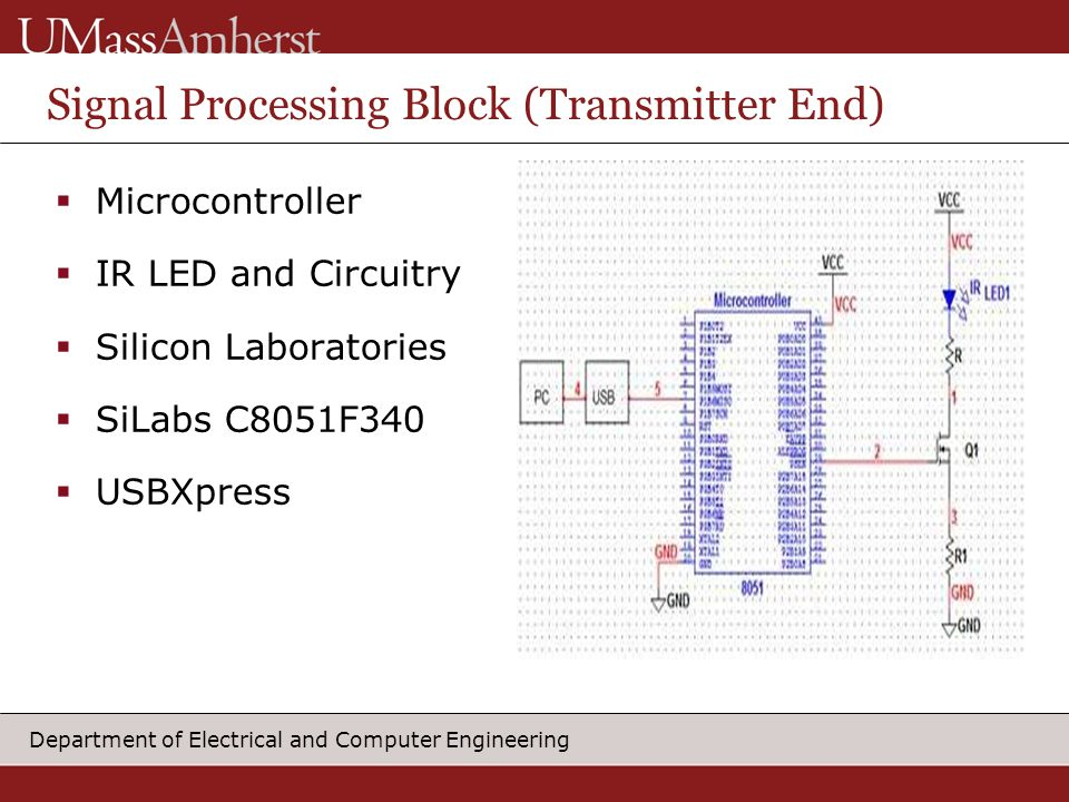 Department of Electrical and Computer Engineering Signal Processing Block (Transmitter End)  Microcontroller  IR LED and Circuitry  Silicon Laboratories  SiLabs C8051F340  USBXpress